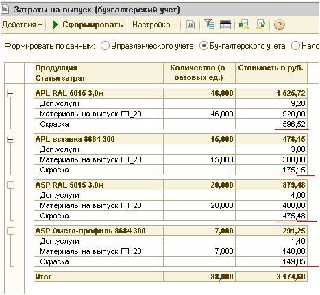 Отчет Затраты на выпуск бухгалтерский учет 1С УПП