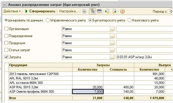 Отчет анализ распределения затрат 1С УПП