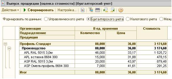 Отчет выпуск продукции 1С УПП