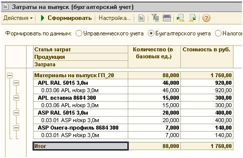 Отчет затраты на выпуск материалы 1С УПП