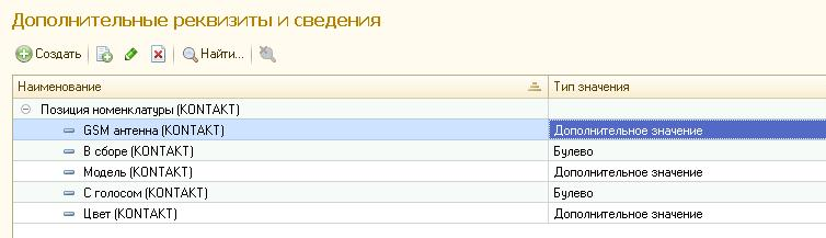 1С ERP дополнительные реквизиты и сведения