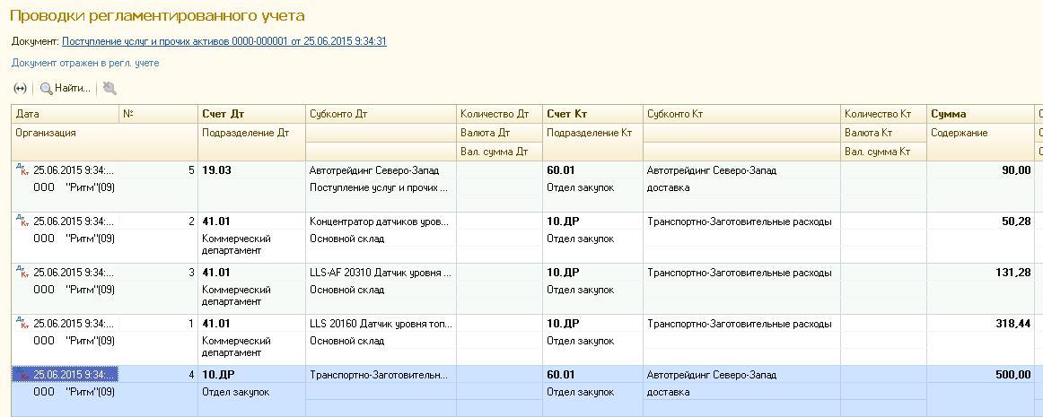 Бухучет распределения транспортных услуг на себестоимость ТМЦ  1С ERP