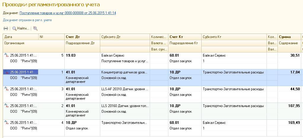 Бухучет распределения транспортных услуг  1С ERP