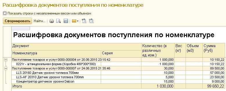 Расшифровка документов поступления по номенклатуре