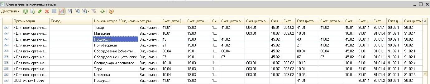 Счета учета номенклатуры 1С УПП