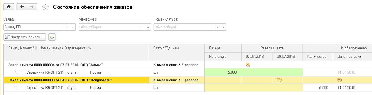 1s-erp-forma-sostoyaniya-obespecheniya-zakaza4